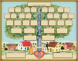 conservation of the family tree and genealogy